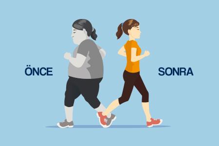 obezite-sonrasi